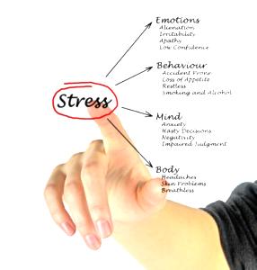 ASHA-Stress-Protection